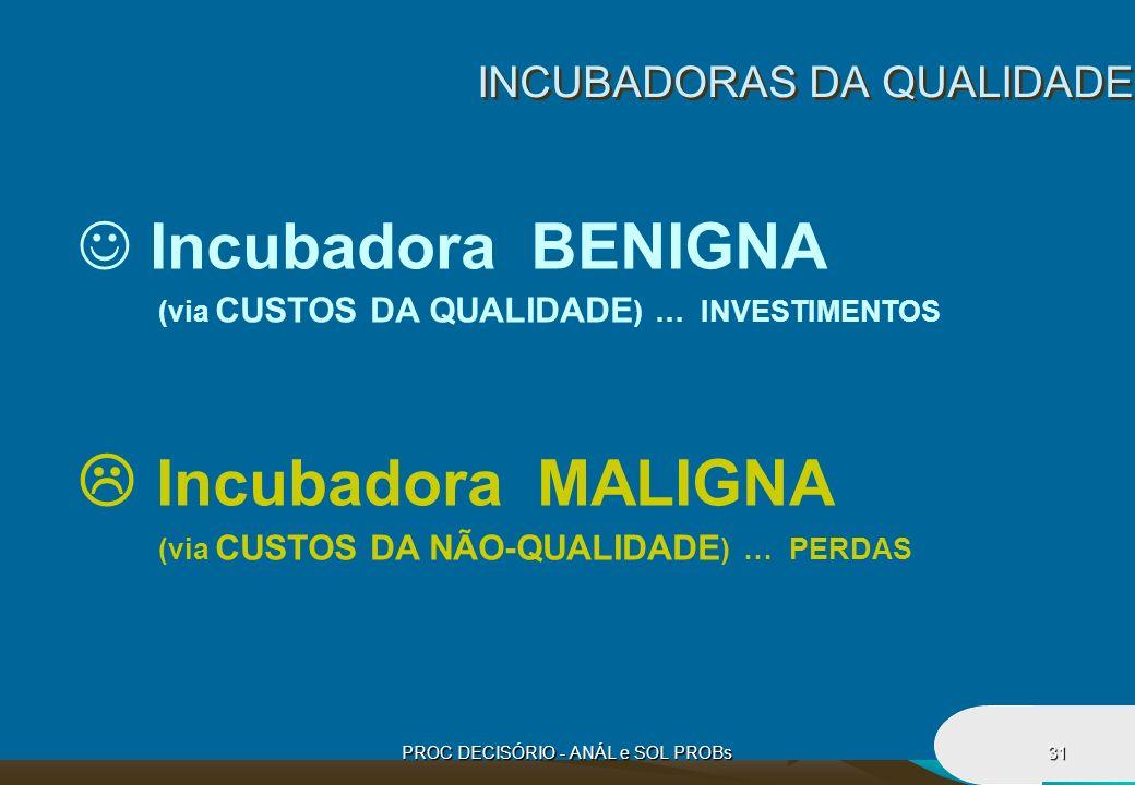 INCUBADORAS DA QUALIDADE