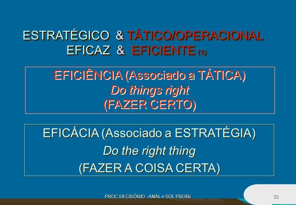 ESTRATÉGICO & TÁTICO/OPERACIONAL EFICAZ & EFICIENTE (1)