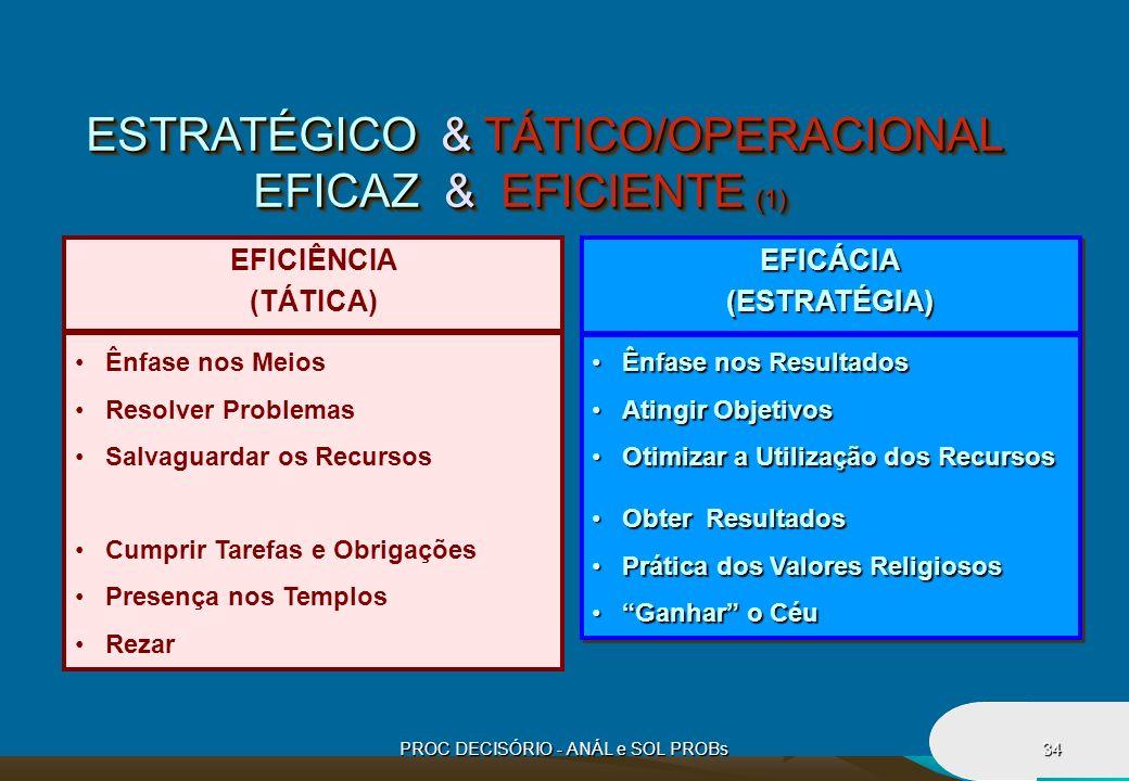 PROC DECISÓRIO - ANÁL e SOL PROBs