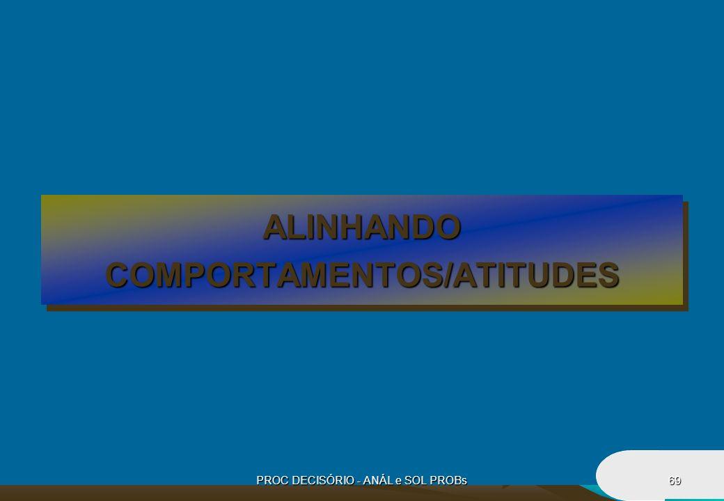 COMPORTAMENTOS/ATITUDES