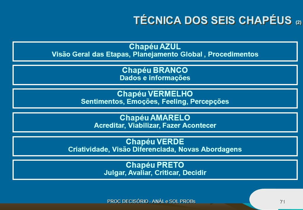 TÉCNICA DOS SEIS CHAPÉUS (2)