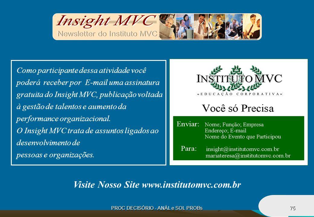 Visite Nosso Site www.institutomvc.com.br