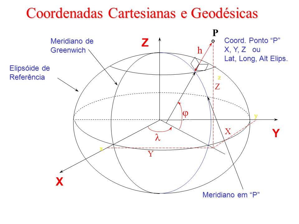 Coordenadas Cartesianas e Geodésicas