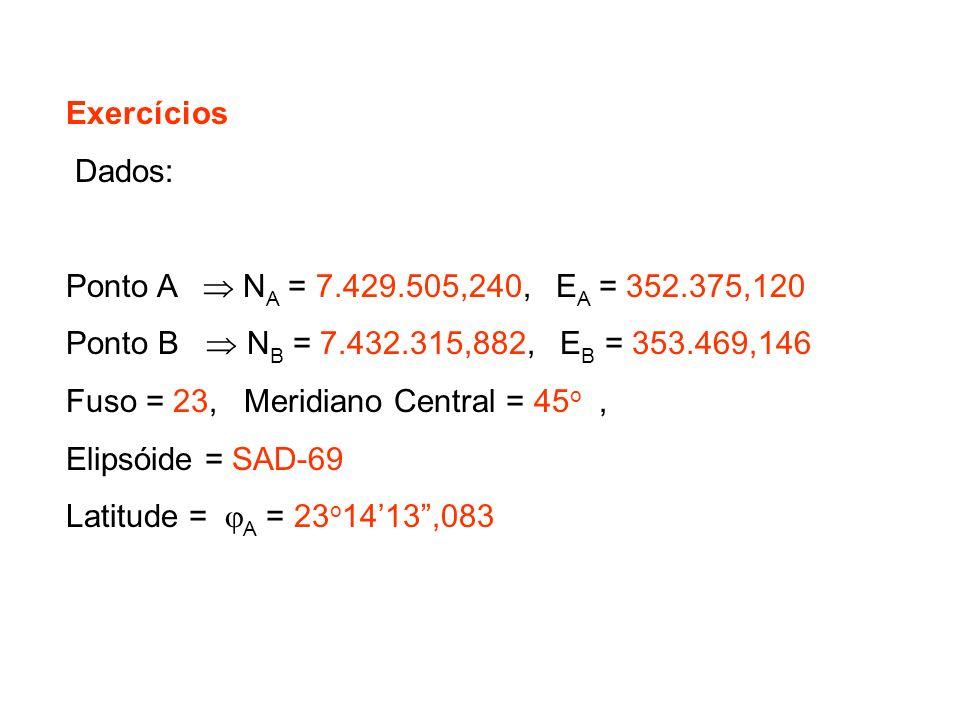 Exercícios Dados: Ponto A  NA = 7.429.505,240, EA = 352.375,120 Ponto B  NB = 7.432.315,882, EB = 353.469,146