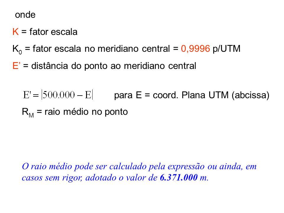 onde K = fator escala. K0 = fator escala no meridiano central = 0,9996 p/UTM. E' = distância do ponto ao meridiano central.