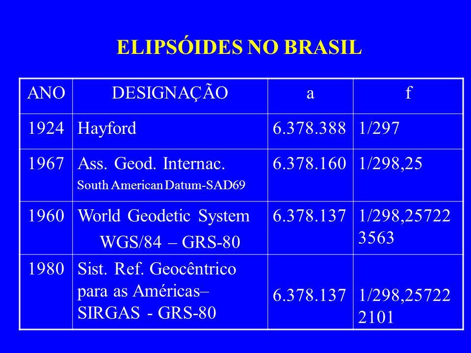 ELIPSÓIDES NO BRASIL ANO DESIGNAÇÃO a f 1924 Hayford 6.378.388 1/297