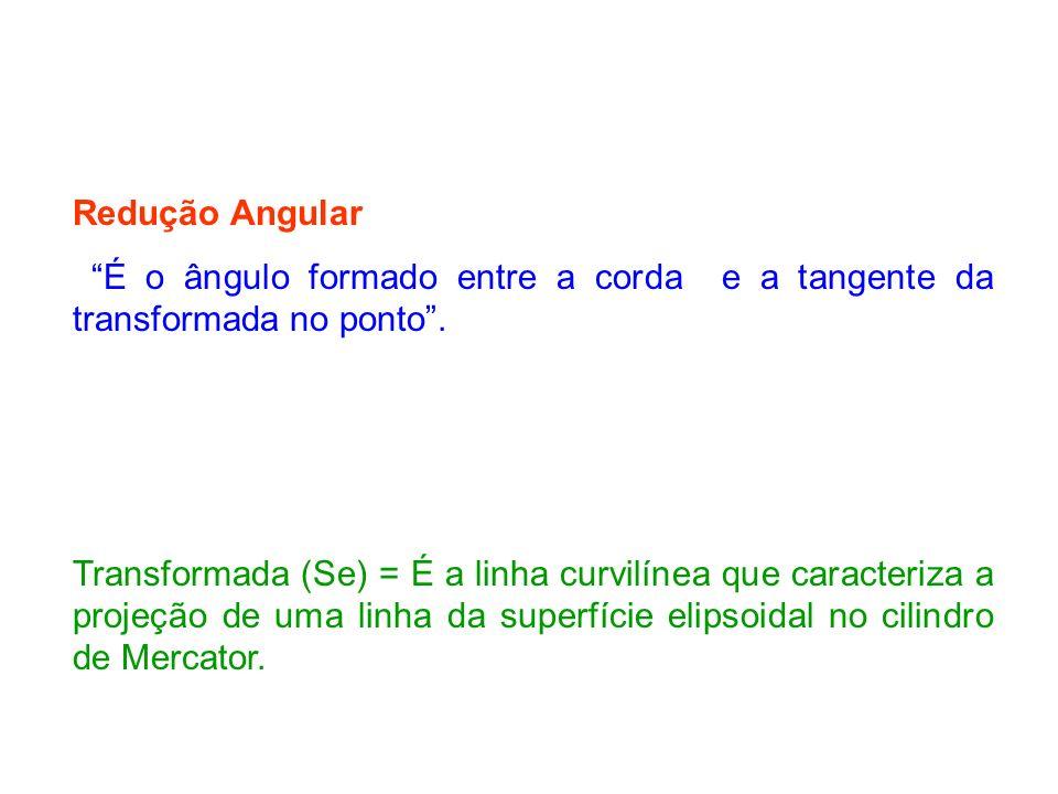 Redução Angular É o ângulo formado entre a corda e a tangente da transformada no ponto .