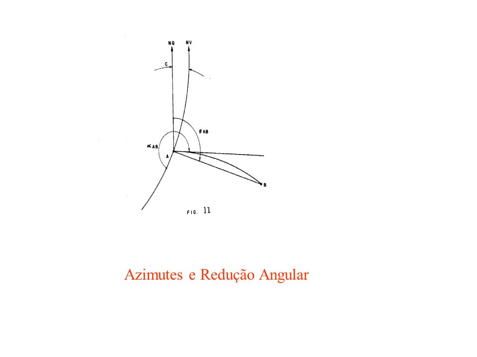 Azimutes e Redução Angular