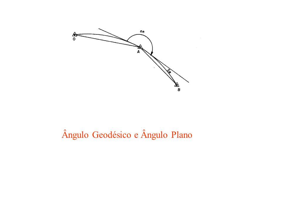 Ângulo Geodésico e Ângulo Plano