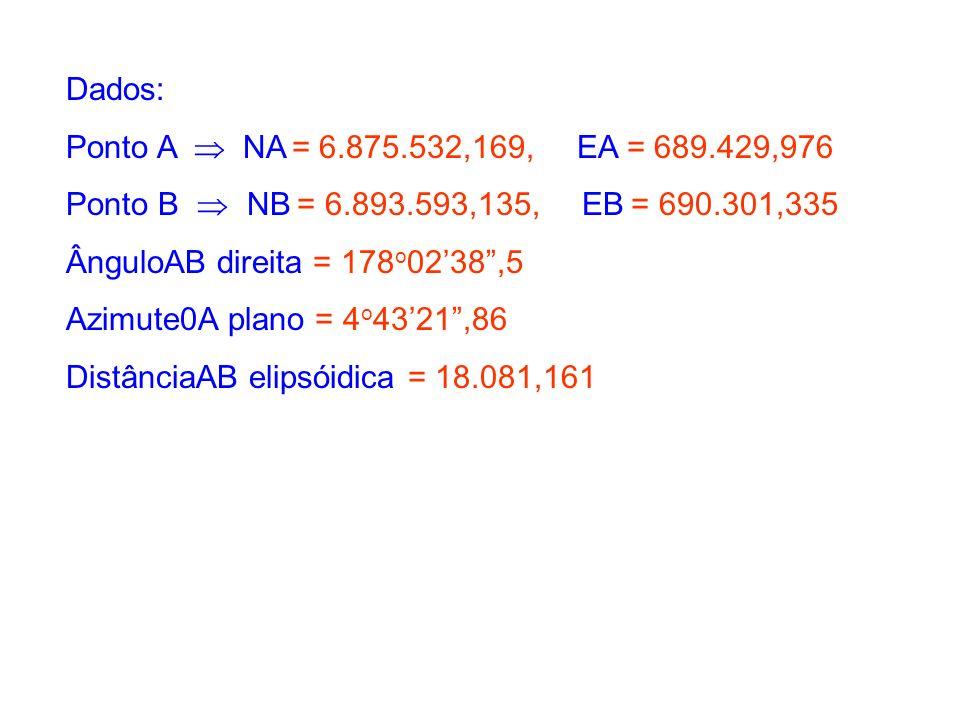 Dados: Ponto A  NA = 6.875.532,169, EA = 689.429,976 Ponto B  NB = 6.893.593,135, EB = 690.301,335.