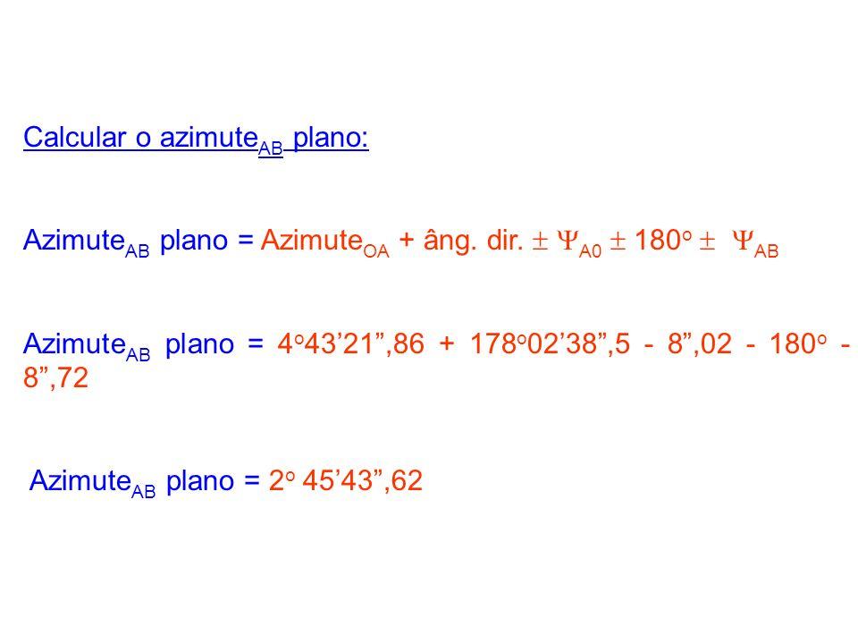 Calcular o azimuteAB plano: