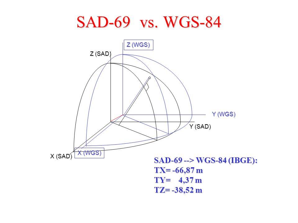 SAD-69 vs. WGS-84 SAD-69 --> WGS-84 (IBGE): TX= -66,87 m TY= 4,37 m