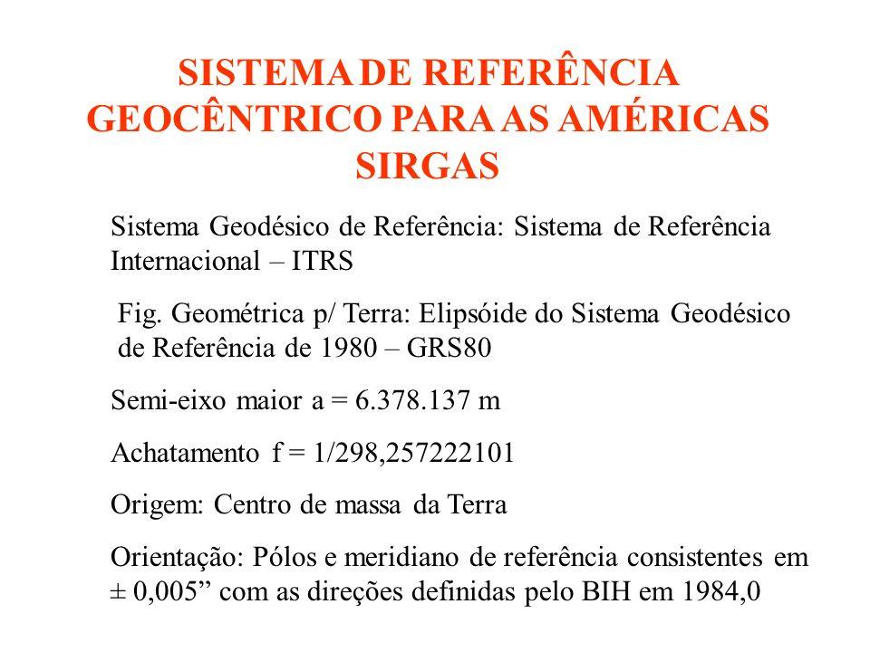 SISTEMA DE REFERÊNCIA GEOCÊNTRICO PARA AS AMÉRICAS SIRGAS