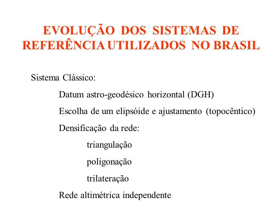 EVOLUÇÃO DOS SISTEMAS DE REFERÊNCIA UTILIZADOS NO BRASIL