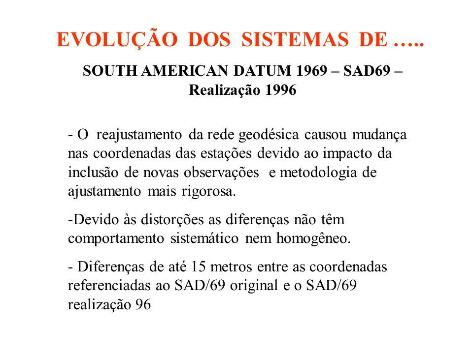 SOUTH AMERICAN DATUM 1969 – SAD69 – Realização 1996