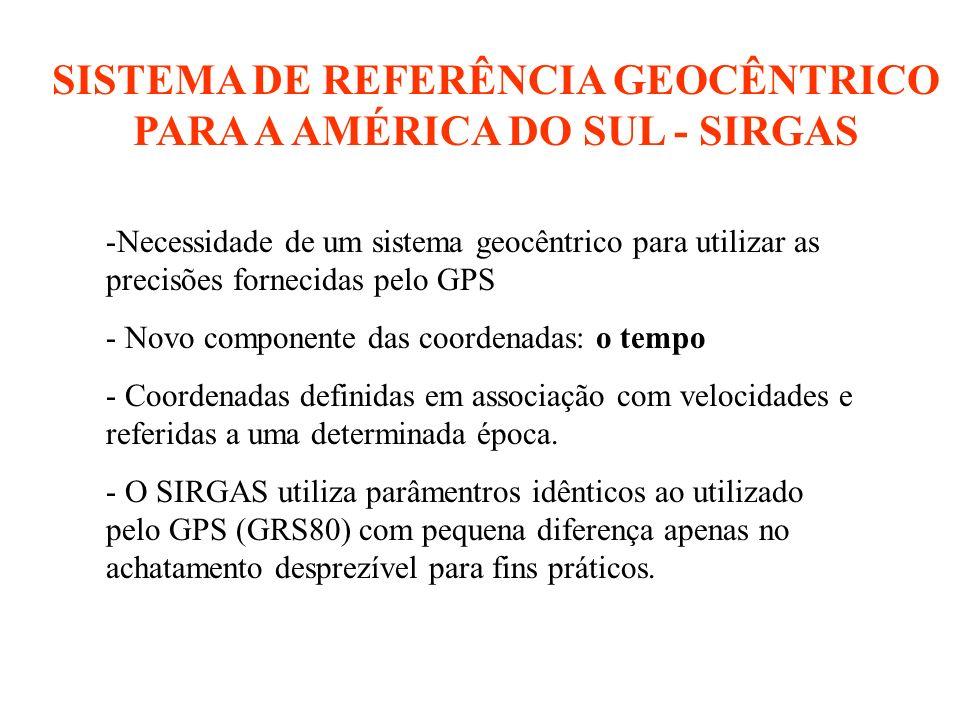 SISTEMA DE REFERÊNCIA GEOCÊNTRICO PARA A AMÉRICA DO SUL - SIRGAS