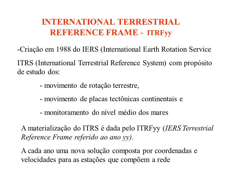 INTERNATIONAL TERRESTRIAL REFERENCE FRAME - ITRFyy