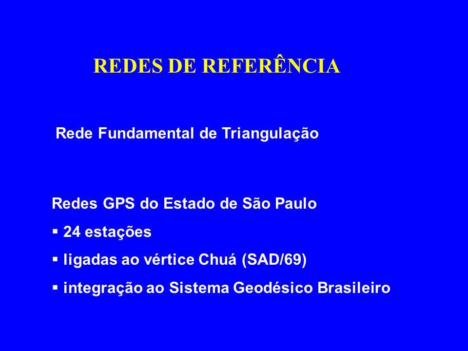 REDES DE REFERÊNCIA Rede Fundamental de Triangulação