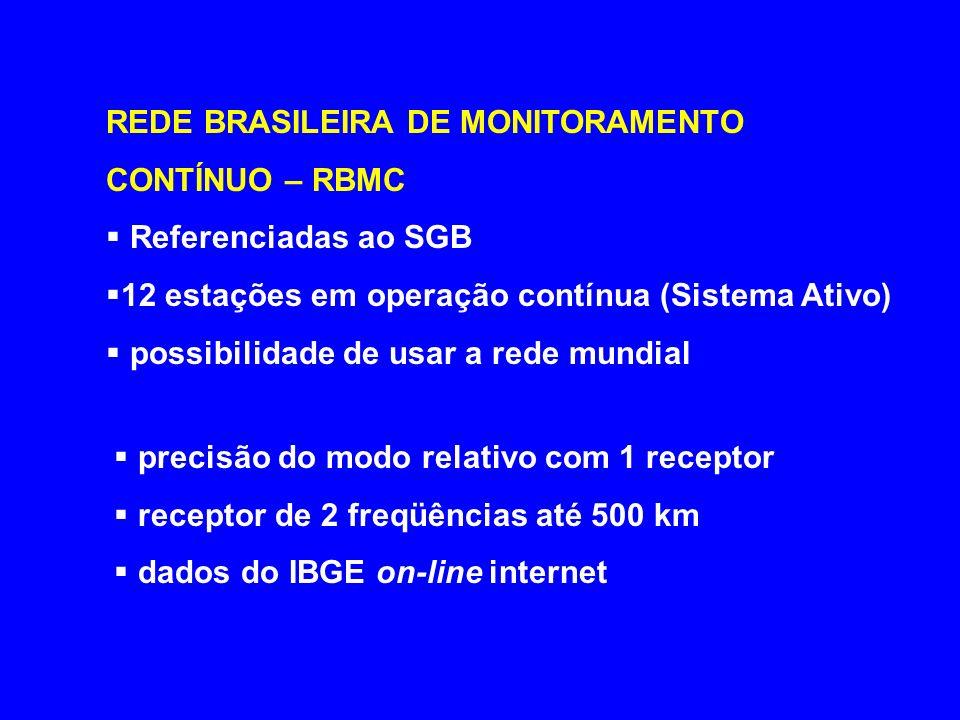 REDE BRASILEIRA DE MONITORAMENTO