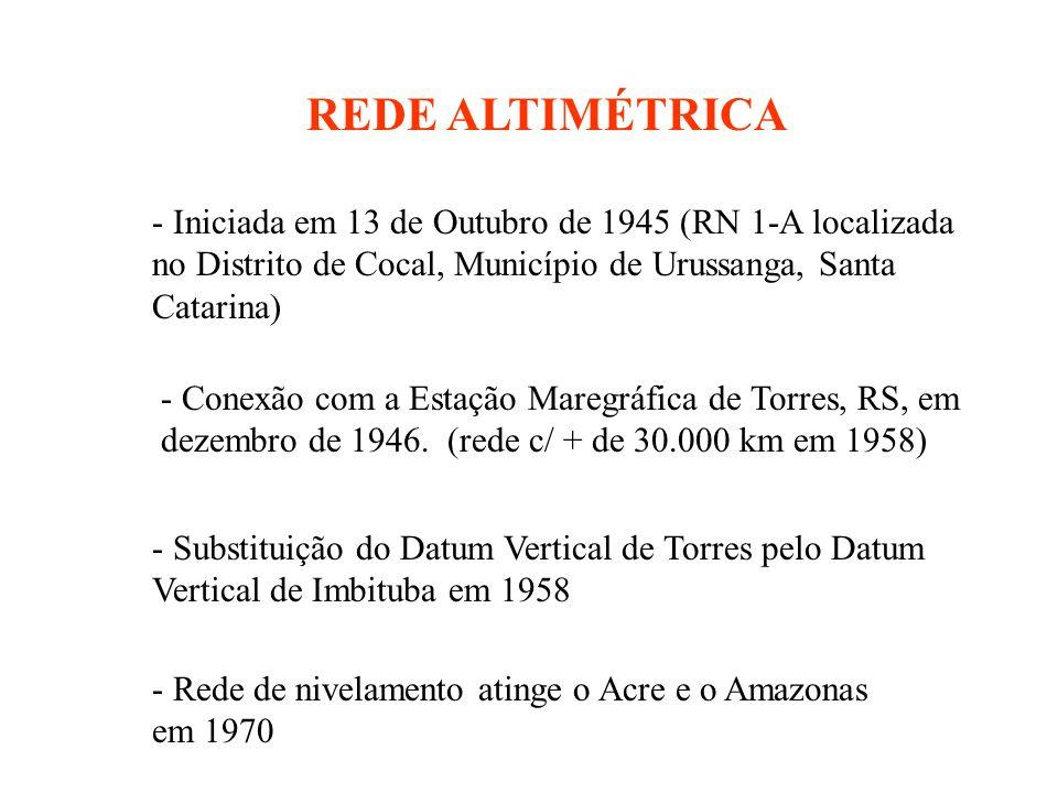 REDE ALTIMÉTRICA - Iniciada em 13 de Outubro de 1945 (RN 1-A localizada no Distrito de Cocal, Município de Urussanga, Santa Catarina)