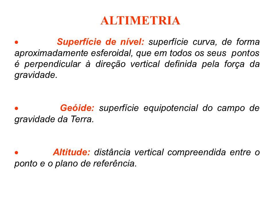 ALTIMETRIA