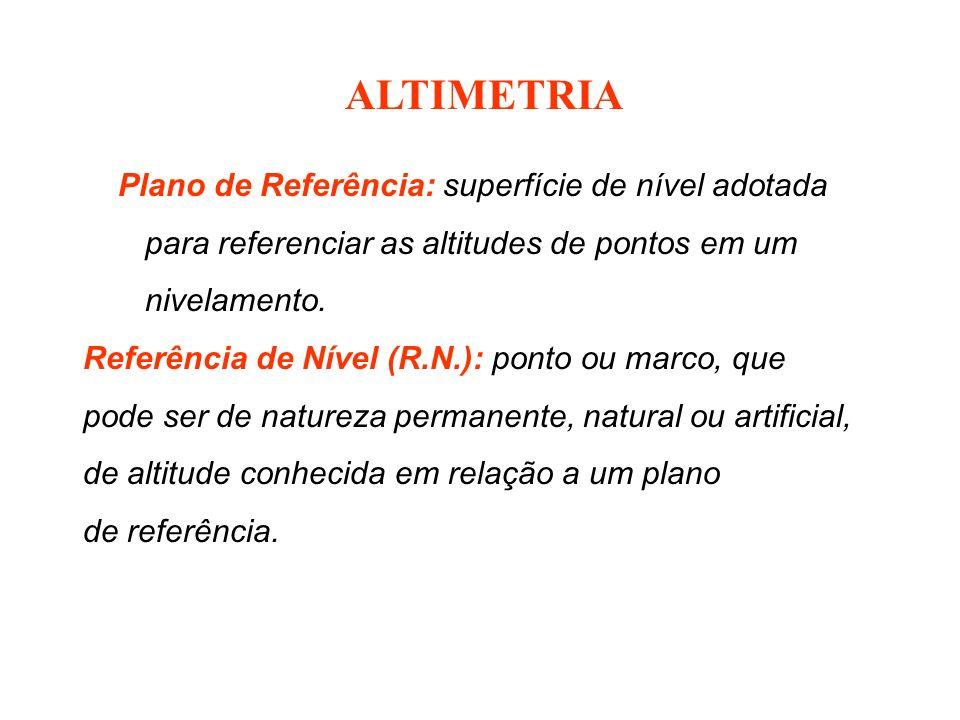 ALTIMETRIA Plano de Referência: superfície de nível adotada