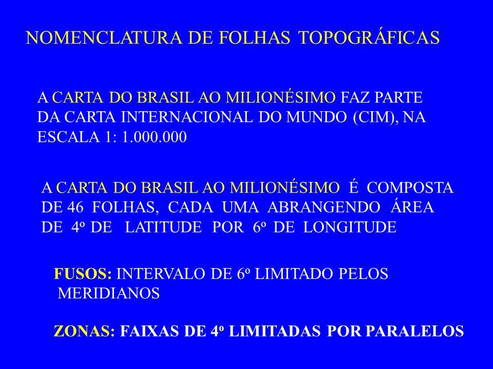 NOMENCLATURA DE FOLHAS TOPOGRÁFICAS