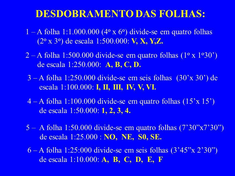 DESDOBRAMENTO DAS FOLHAS: