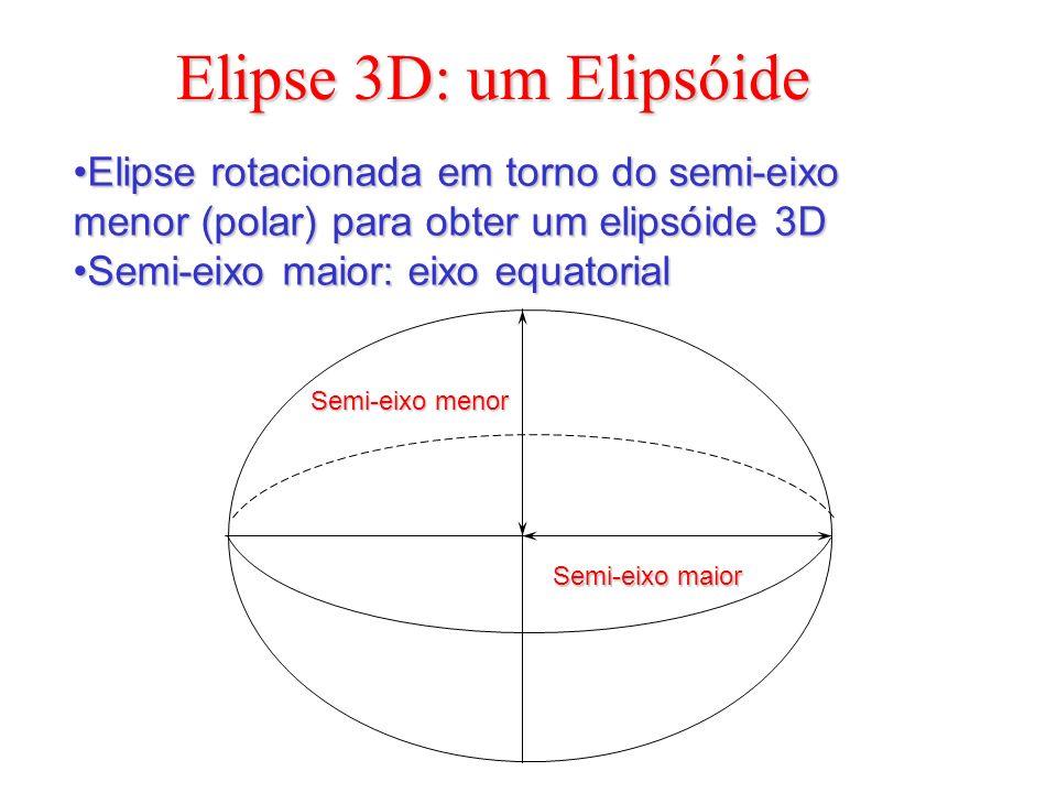 Elipse 3D: um Elipsóide Elipse rotacionada em torno do semi-eixo menor (polar) para obter um elipsóide 3D.