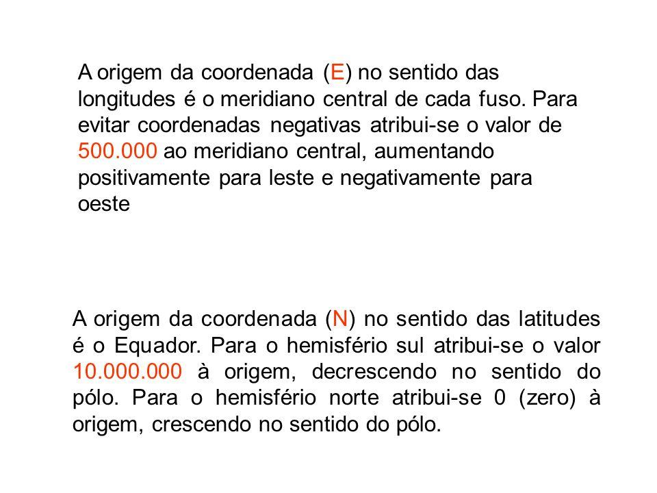 A origem da coordenada (E) no sentido das longitudes é o meridiano central de cada fuso. Para evitar coordenadas negativas atribui-se o valor de 500.000 ao meridiano central, aumentando positivamente para leste e negativamente para oeste