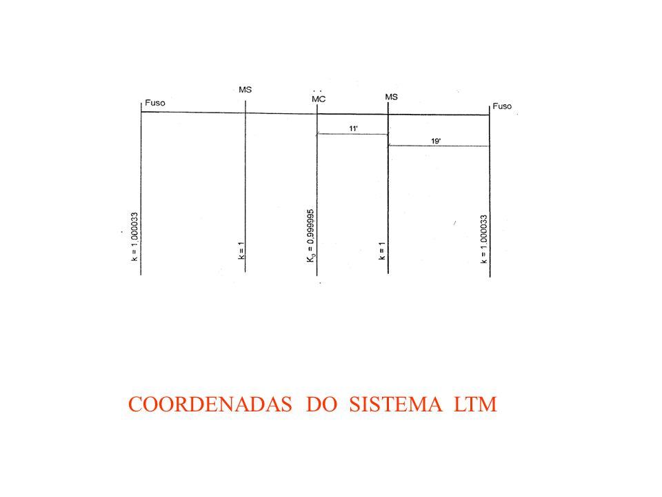 COORDENADAS DO SISTEMA LTM