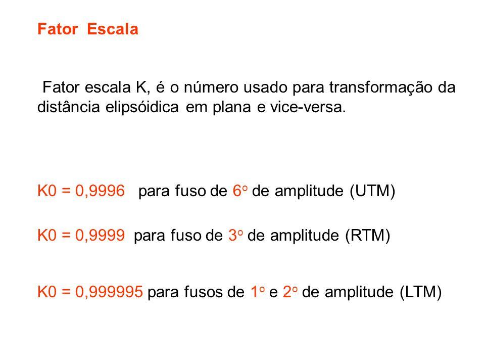 Fator Escala Fator escala K, é o número usado para transformação da distância elipsóidica em plana e vice-versa.
