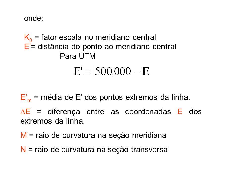 onde: K0 = fator escala no meridiano central. E'= distância do ponto ao meridiano central. Para UTM.