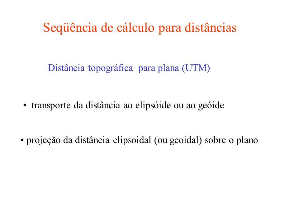 Seqüência de cálculo para distâncias