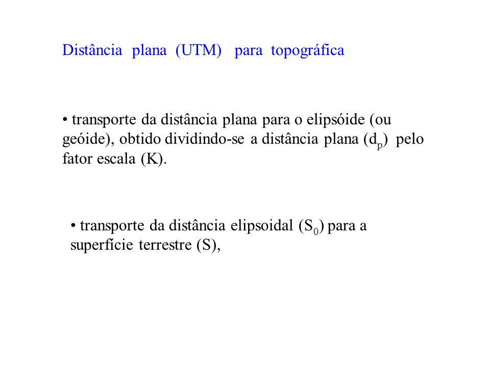 Distância plana (UTM) para topográfica