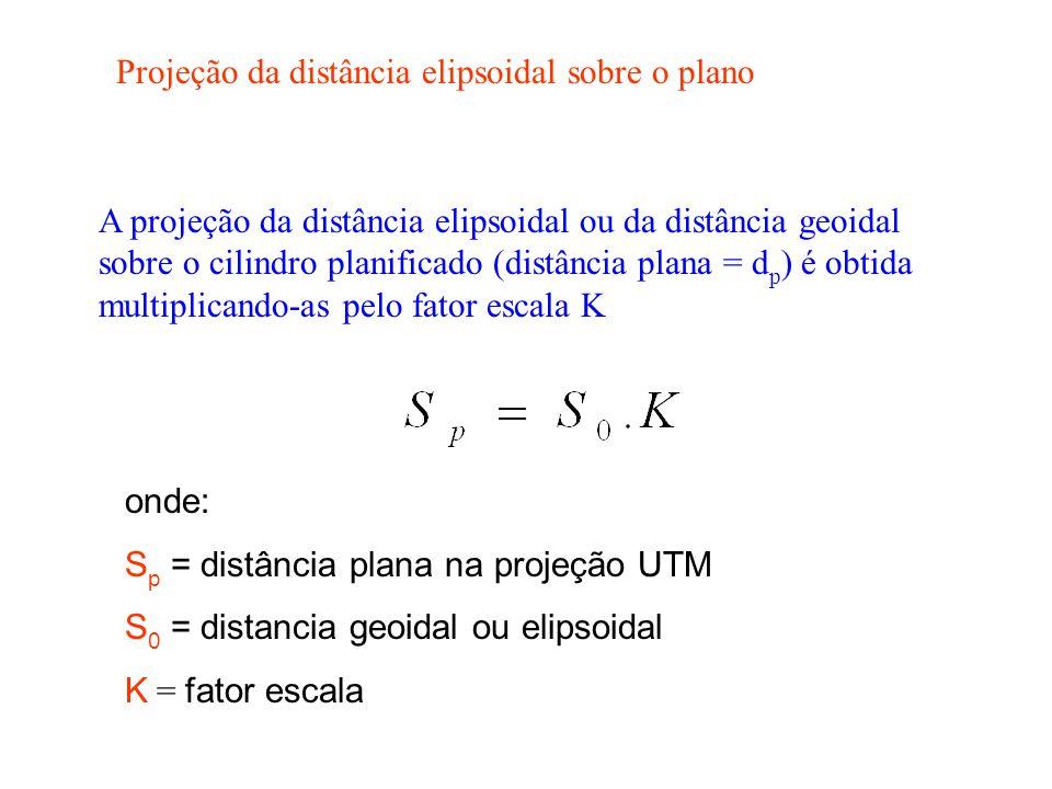 Projeção da distância elipsoidal sobre o plano