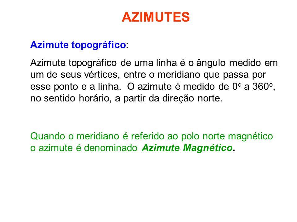 AZIMUTES Azimute topográfico: