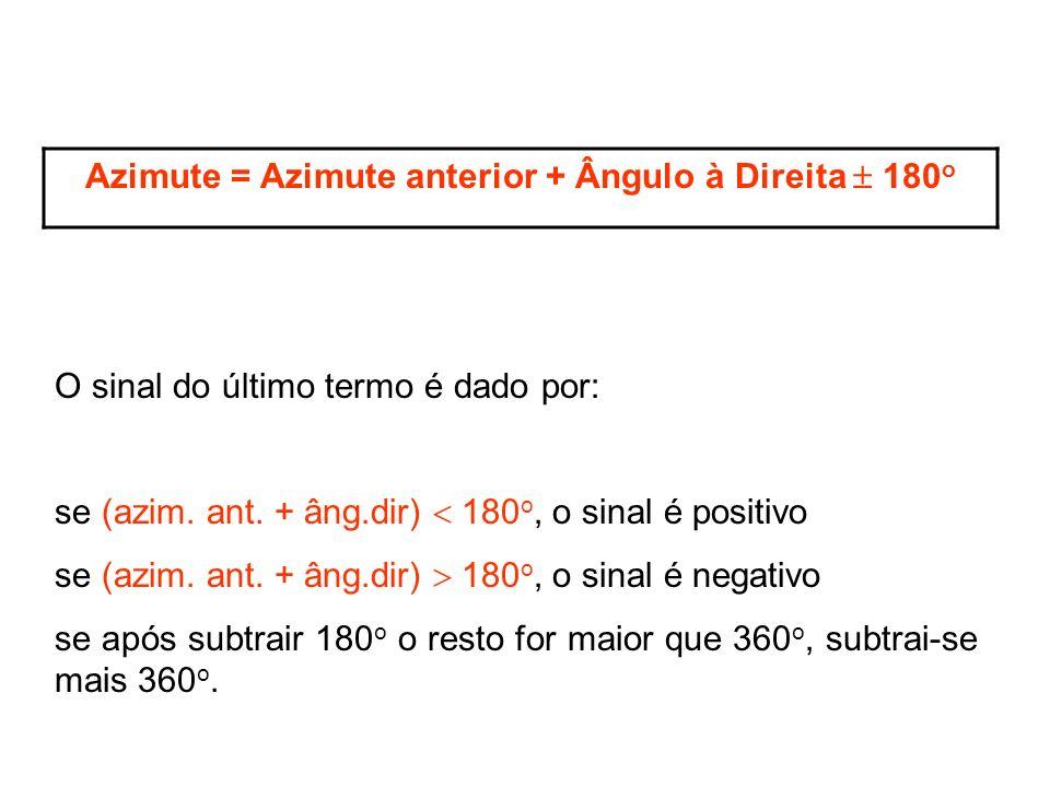 Azimute = Azimute anterior + Ângulo à Direita  180o