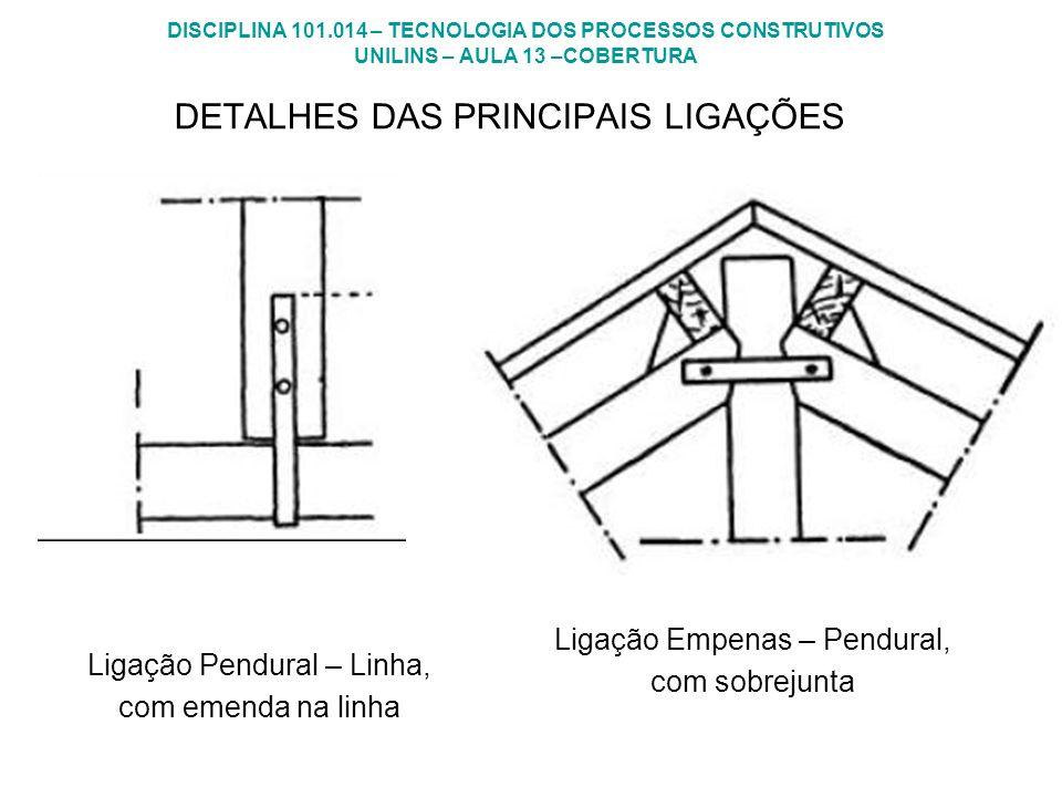 DETALHES DAS PRINCIPAIS LIGAÇÕES
