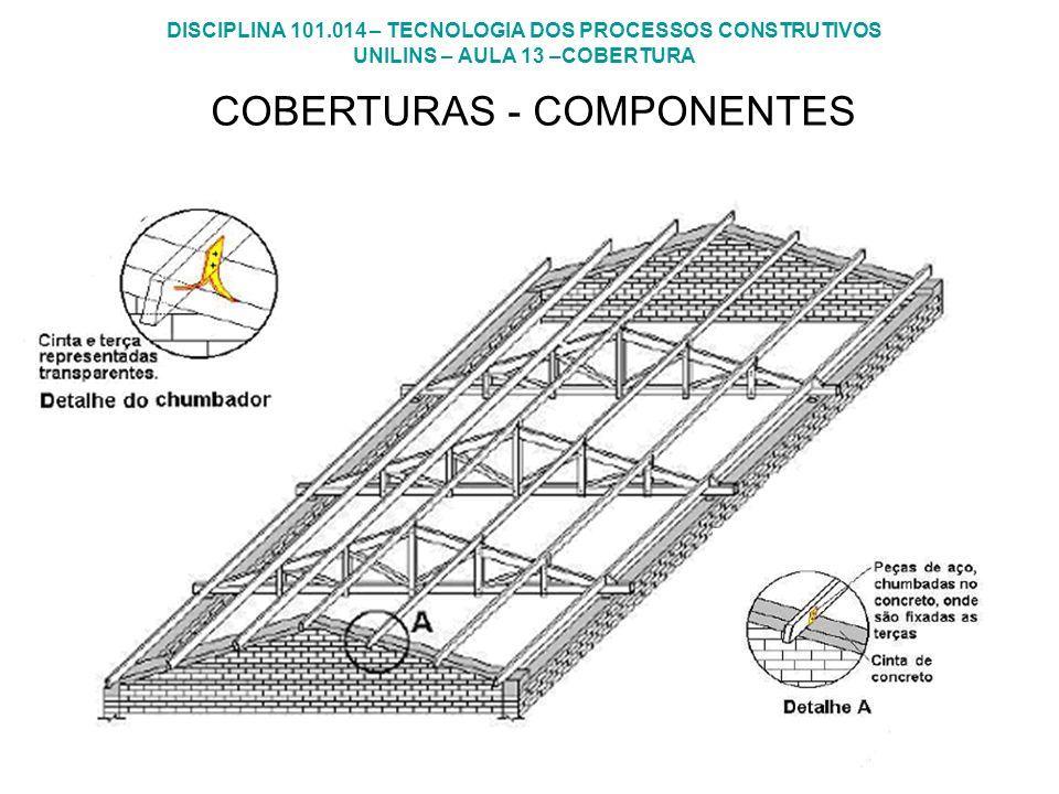 COBERTURAS - COMPONENTES