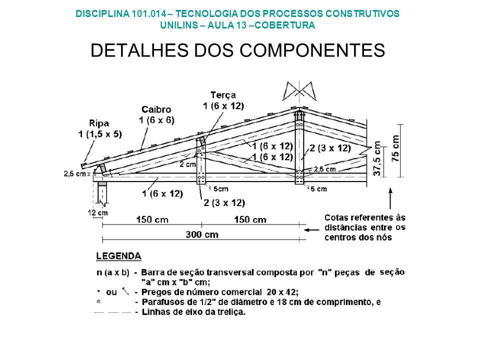 DETALHES DOS COMPONENTES