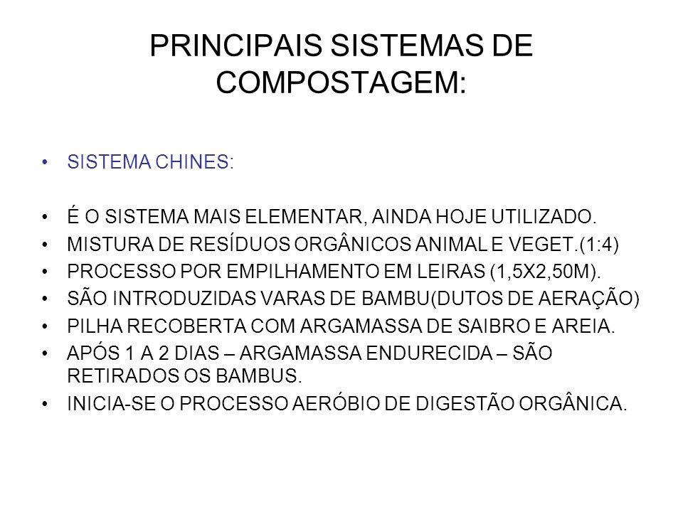 PRINCIPAIS SISTEMAS DE COMPOSTAGEM:
