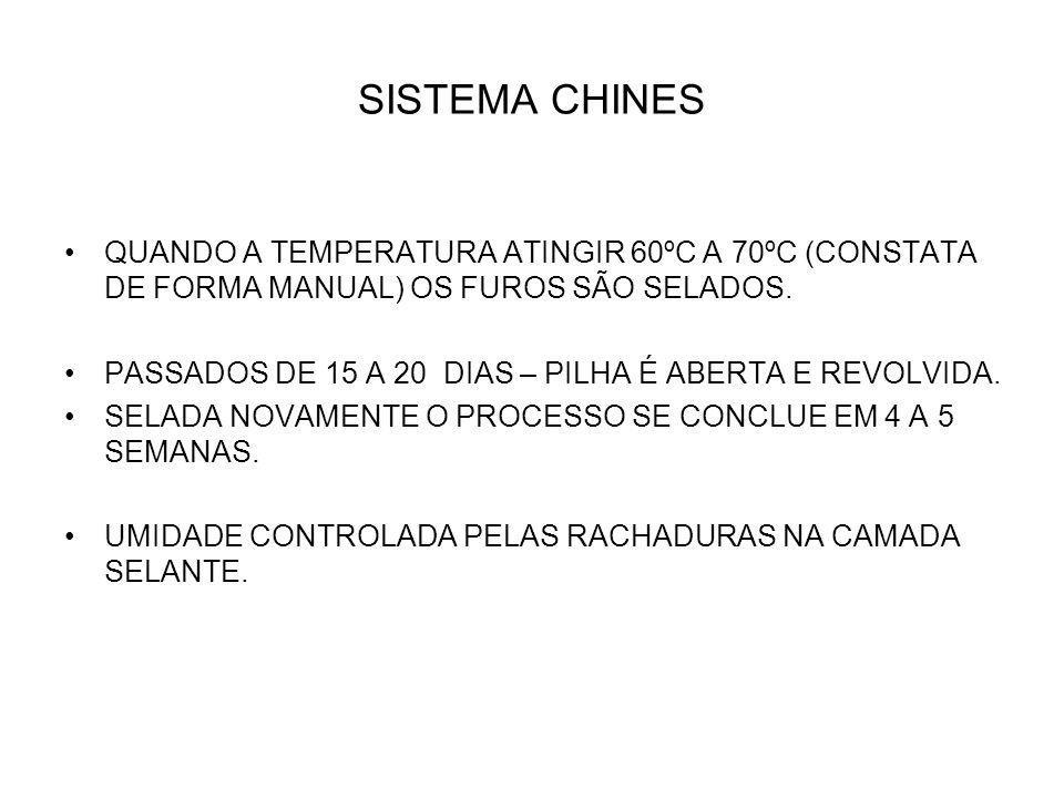 SISTEMA CHINES QUANDO A TEMPERATURA ATINGIR 60ºC A 70ºC (CONSTATA DE FORMA MANUAL) OS FUROS SÃO SELADOS.