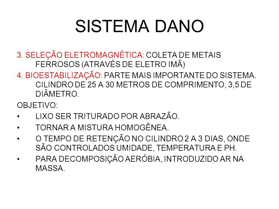 SISTEMA DANO 3. SELEÇÃO ELETROMAGNÉTICA: COLETA DE METAIS FERROSOS (ATRAVÉS DE ELETRO IMÃ)