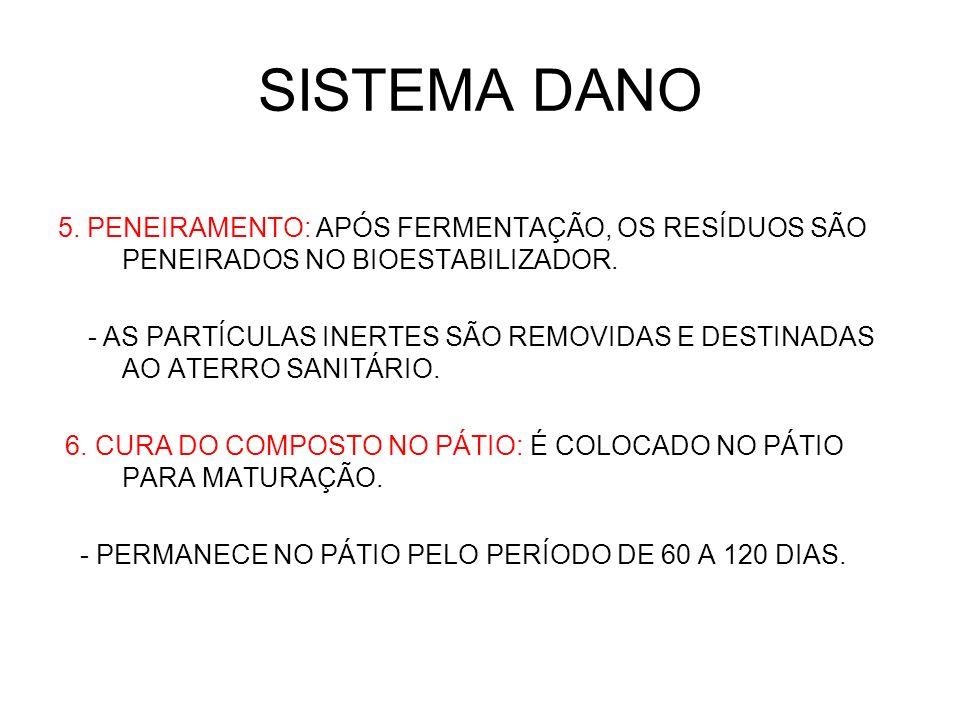 SISTEMA DANO 5. PENEIRAMENTO: APÓS FERMENTAÇÃO, OS RESÍDUOS SÃO PENEIRADOS NO BIOESTABILIZADOR.