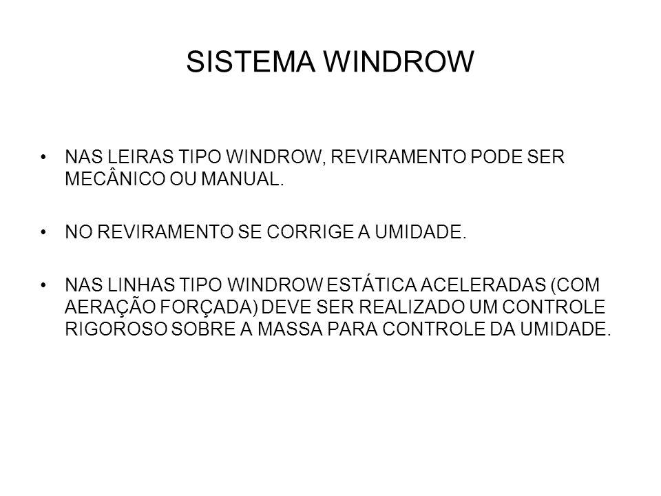 SISTEMA WINDROW NAS LEIRAS TIPO WINDROW, REVIRAMENTO PODE SER MECÂNICO OU MANUAL. NO REVIRAMENTO SE CORRIGE A UMIDADE.