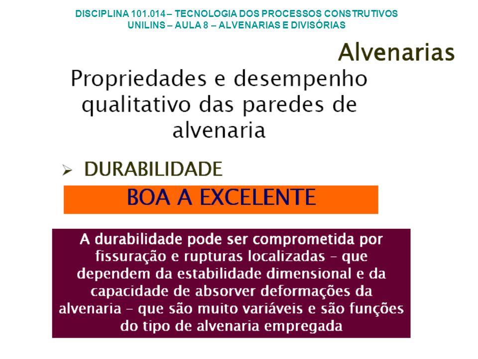 DISCIPLINA 101.014 – TECNOLOGIA DOS PROCESSOS CONSTRUTIVOS UNILINS – AULA 8 – ALVENARIAS E DIVISÓRIAS