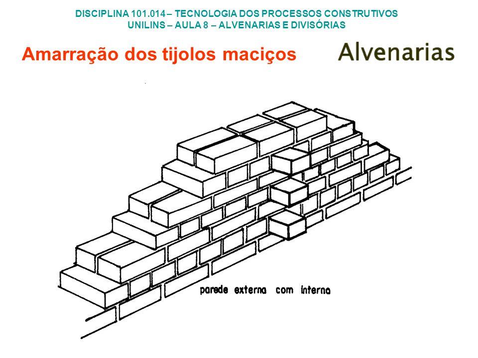 Amarração dos tijolos maciços