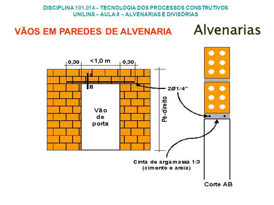 VÃOS EM PAREDES DE ALVENARIA