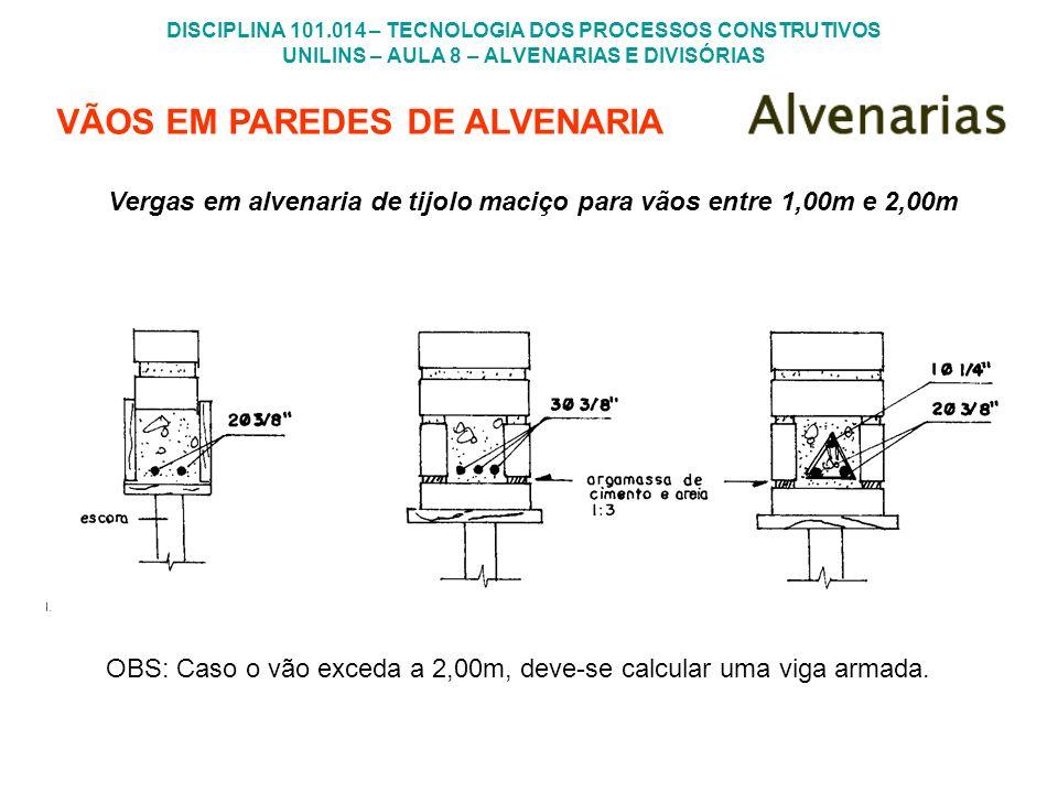 Vergas em alvenaria de tijolo maciço para vãos entre 1,00m e 2,00m